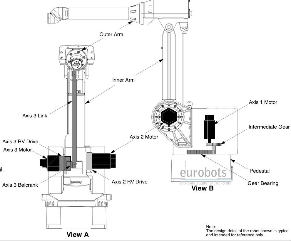 Det Fanuc P Coating Robot on 4 Axis Robot Diagram