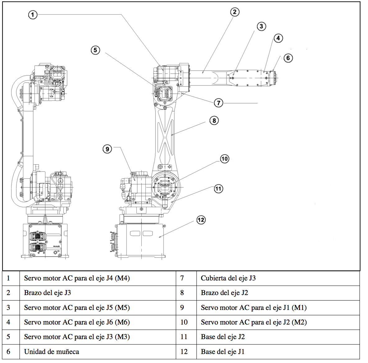 det_236_fanuc_robot_arc_mate_100ib fanuc refurbished arcmate 100ib eurobots fanuc motor wiring at bayanpartner.co