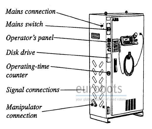 abb irb 6400 m94a eurobots rh eurobots net abb s4 controller manual abb s4 controller manual