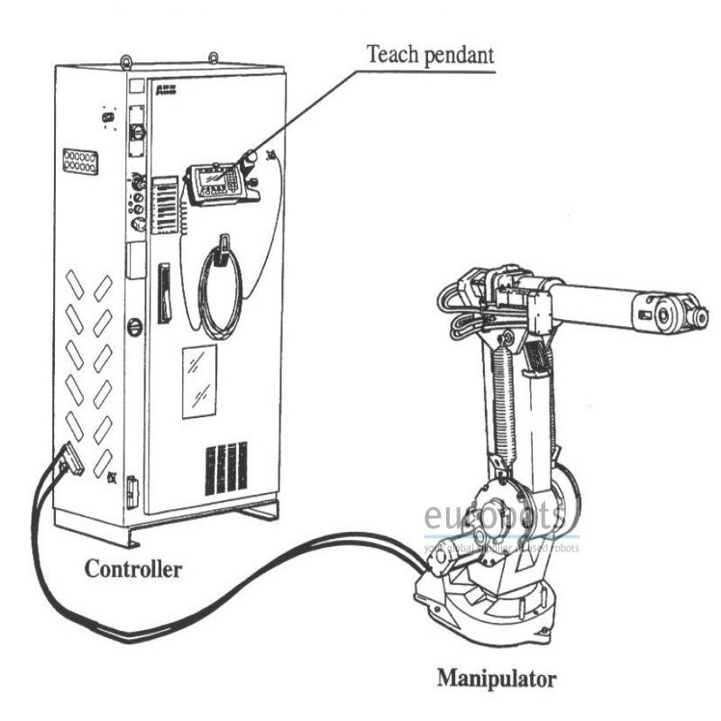on abb robot wiring diagram