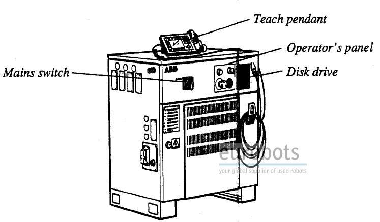abb irb 1400 m97 m98 eurobots rh eurobots net ABB AC-160 Controller abb s4 controller manual