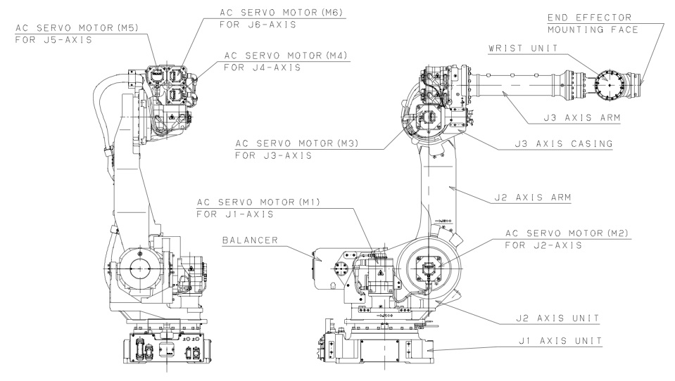Nasas Lunar Rover Everything You Need To Know as well Robot Coupe Mp800 Turbo Stick Blender Spare Parts together with Fanuc Robots R 2000ia 165f P47 En moreover Fig2 further Diagrama De Actividad Uml. on robot diagram