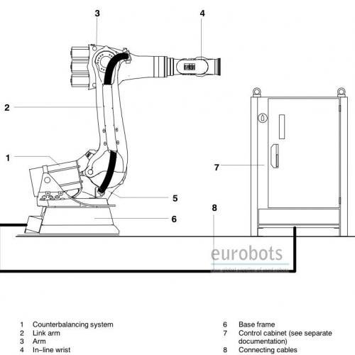gebrauchte roboter kuka kr210